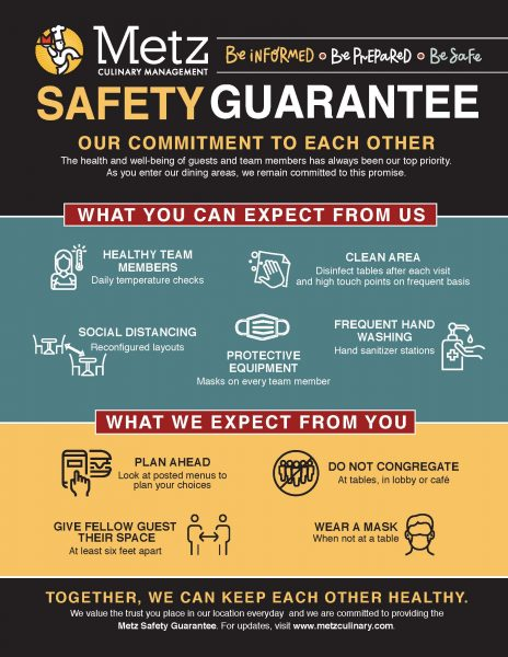 The Metz Safety Guarantee Our Commitment to Each Other  What our Guests can Expect from Us: •	Daily temperature checks •	Clean dining areas—disinfecting tables after each visit and high touch points on a frequent basis •	Reconfigured layouts to encourage social distancing •	Masks on every team member •	Frequent hand washing and use of hand sanitizing stations  What We Expect From our Guests •	Plan your meal ahead of time by looking at posted menus •	Please don't congregate at tables, in the lobby, or the café •	Give fellow guests' their space, at least six feet apart •	Wear a mask when not eating  Be informed  Be prepared  Be Safe